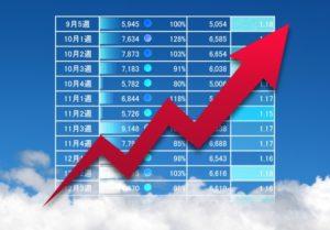 個人事業主の売上げと利益と利益率